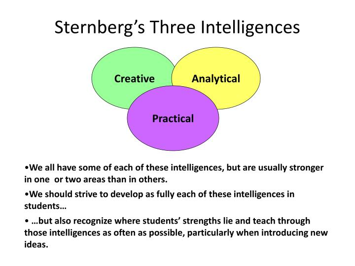 Sternberg's Three Intelligences