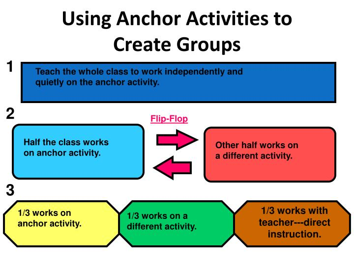 Using Anchor Activities to Create Groups