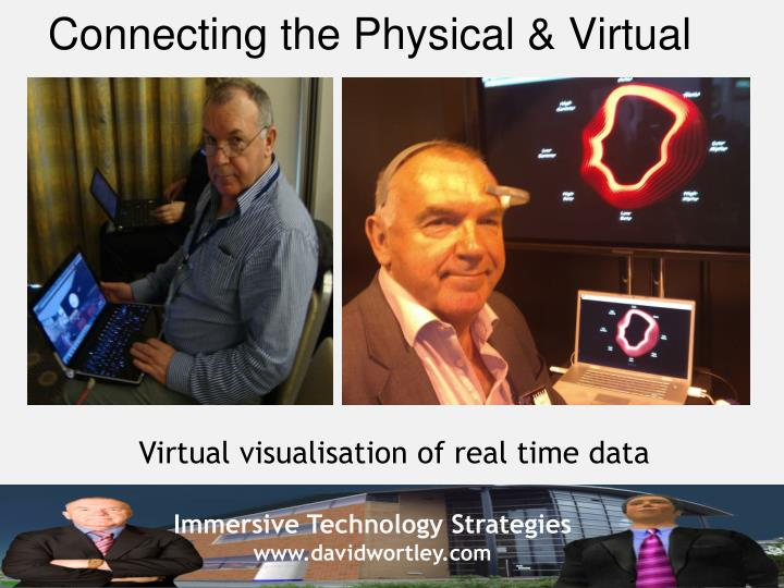 Connecting the Physical & Virtual
