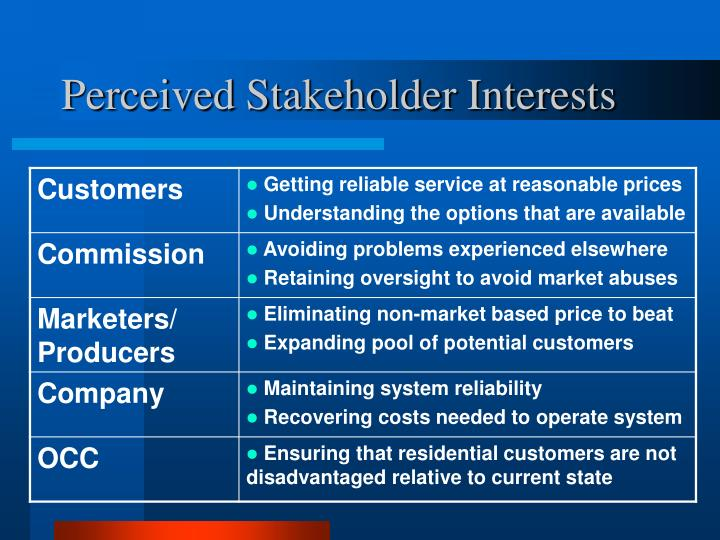 Perceived Stakeholder Interests