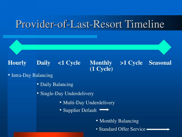 Provider-of-Last-Resort Timeline