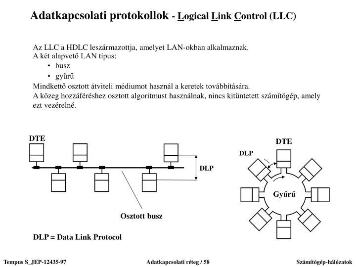 Az LLC a HDLC leszármazottja, amelyet LAN-okban alkalmaznak.