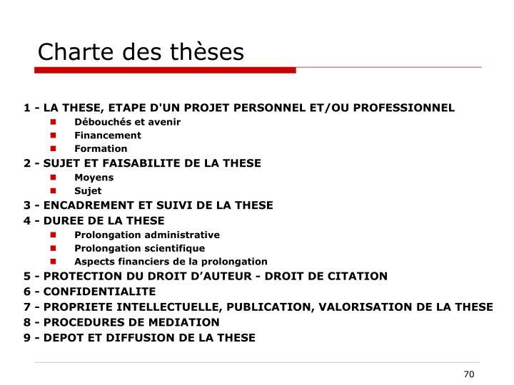 Charte des thèses