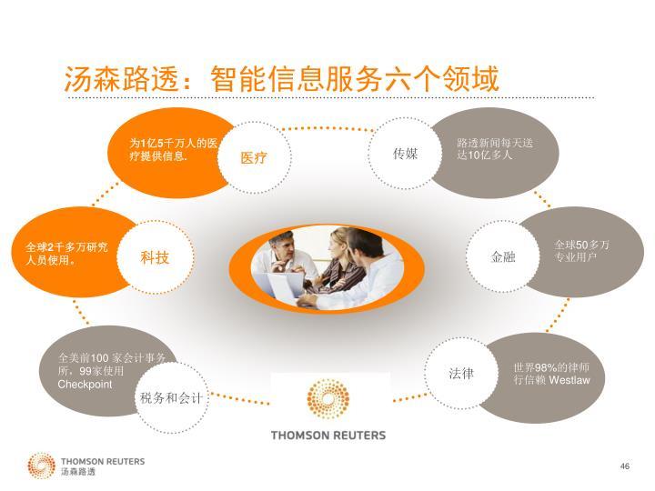 汤森路透:智能信息服务六个领域