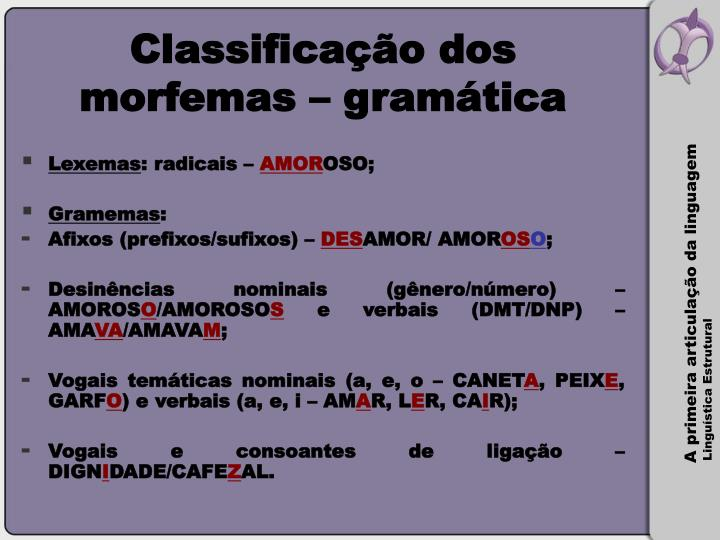 Classificação dos morfemas – gramática