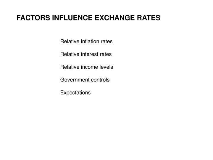 FACTORS INFLUENCE EXCHANGE RATES