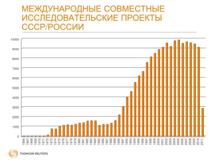 МЕЖДУНАРОДНЫЕ СОВМЕСТНЫЕ ИССЛЕДОВАТЕЛЬСКИЕ ПРОЕКТЫ СССР