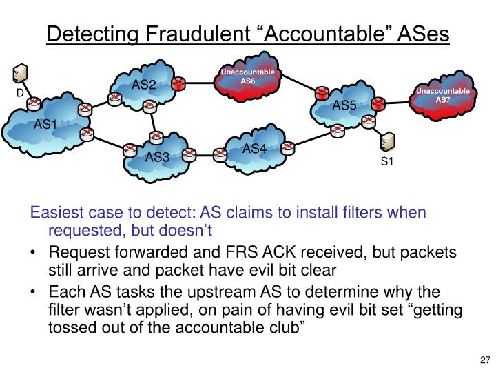 "Detecting Fraudulent ""Accountable"" ASes"