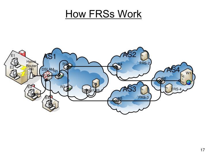 How FRSs Work