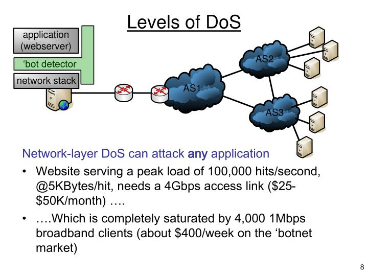 Levels of DoS
