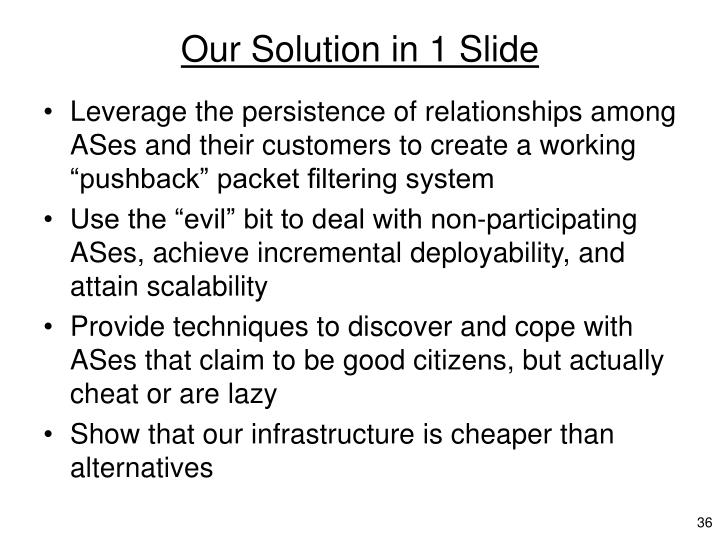 Our Solution in 1 Slide