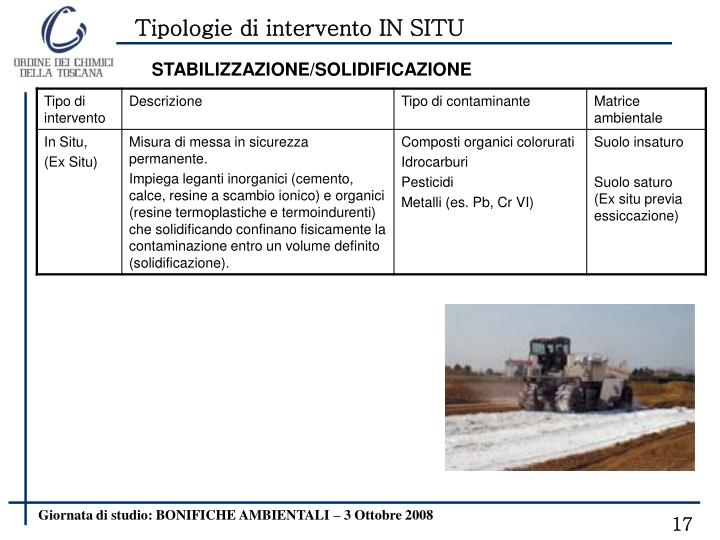 Tipologie di intervento IN SITU