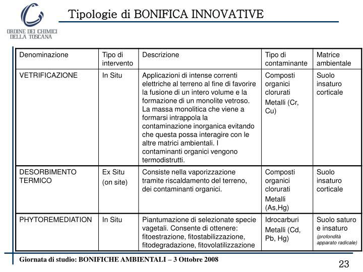 Tipologie di BONIFICA INNOVATIVE