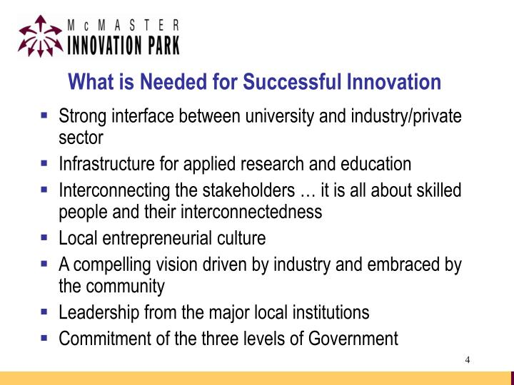 What is Needed for Successful Innovation