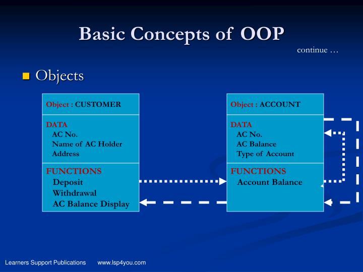 Object :