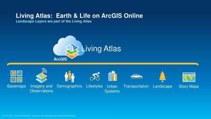 Living Atlas:  Earth & Life on ArcGIS Online