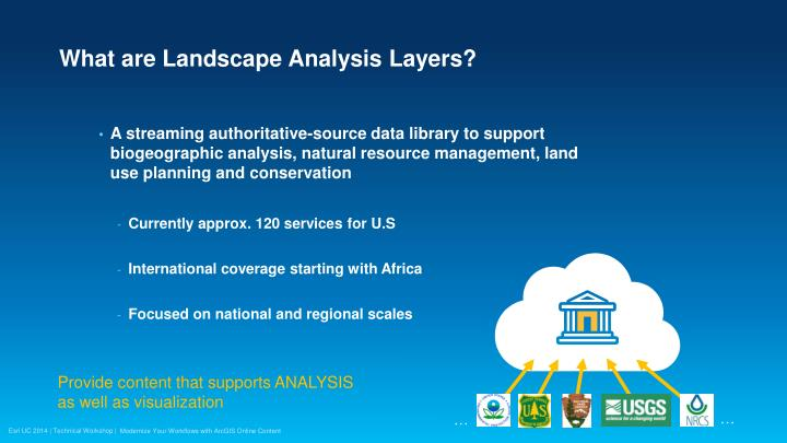 What are Landscape Analysis Layers?