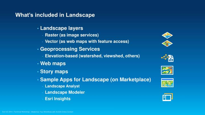 What's included in Landscape