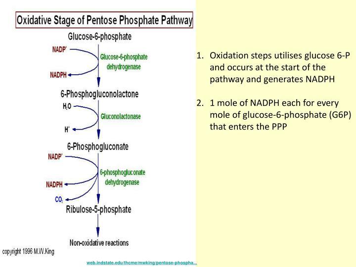 Oxidation steps