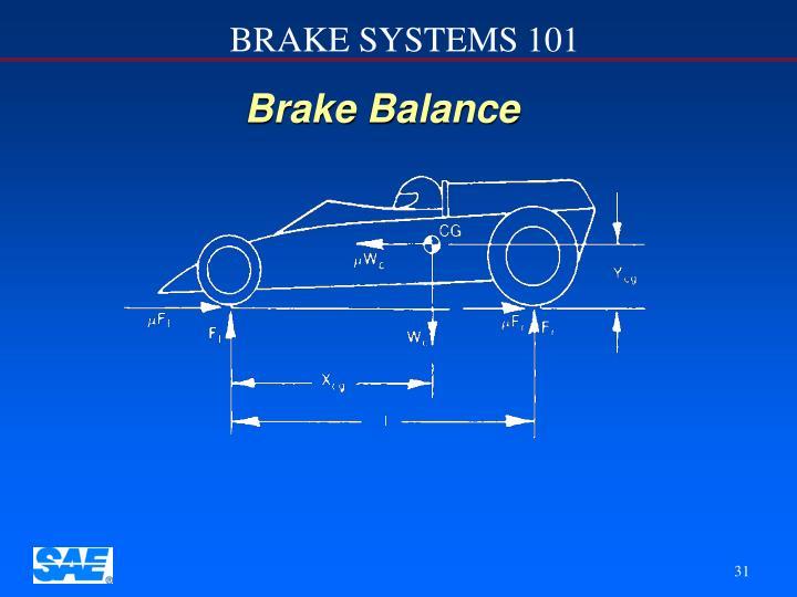 Brake Balance