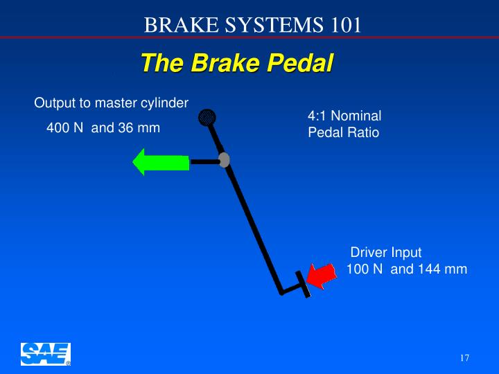 The Brake Pedal