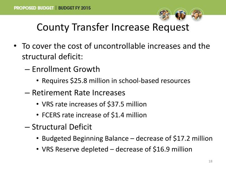 County Transfer Increase Request