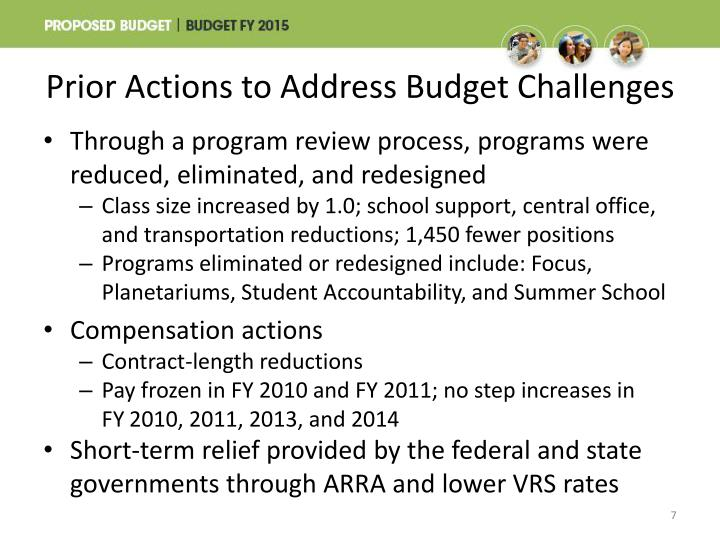 Prior Actions to Address Budget Challenges