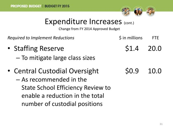 Expenditure Increases