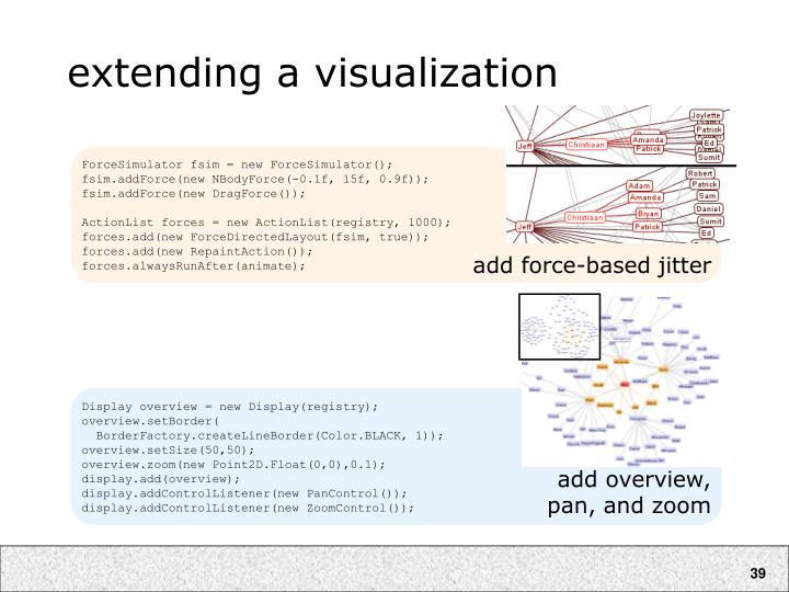 extending a visualization