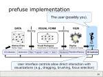 prefuse implementation4