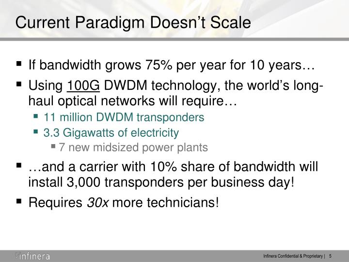 Current Paradigm Doesn't Scale