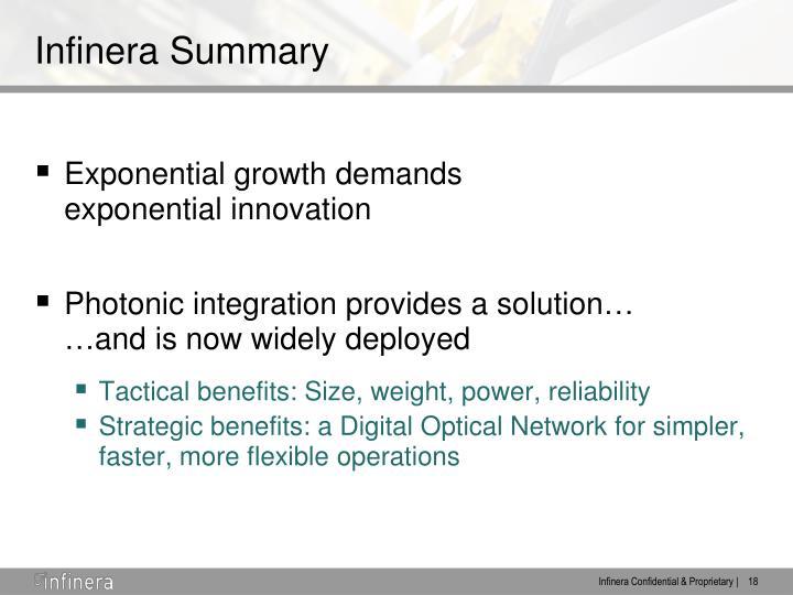 Infinera Summary
