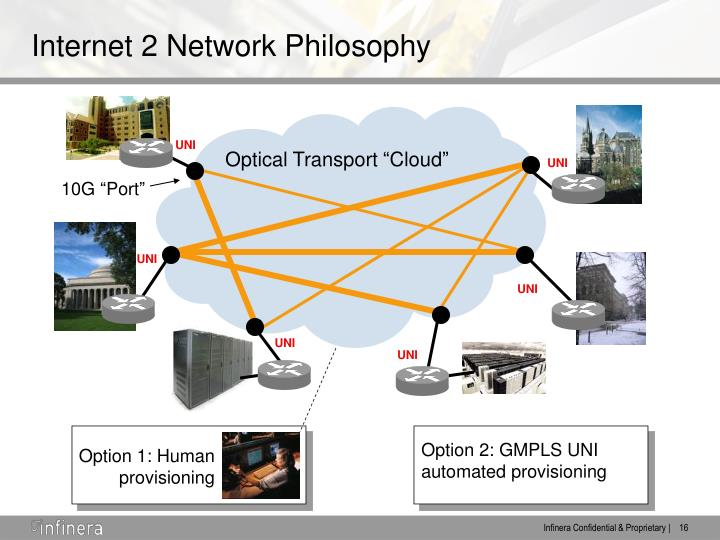 Internet 2 Network Philosophy