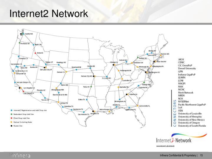 Internet2 Network