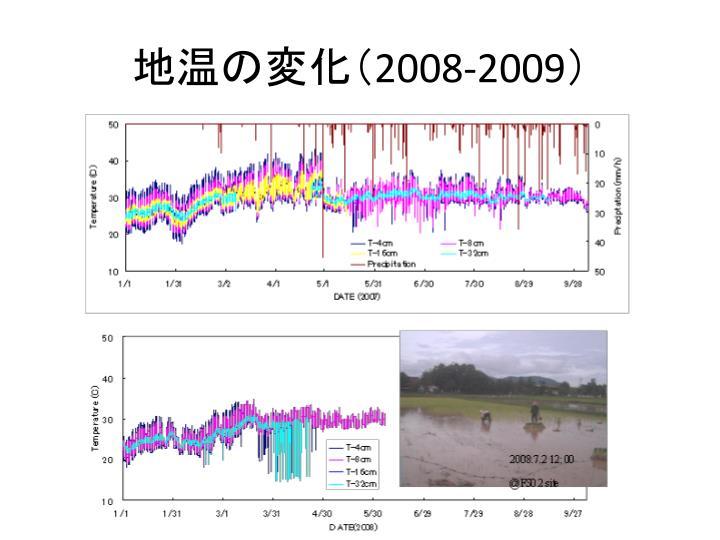 地温の変化(