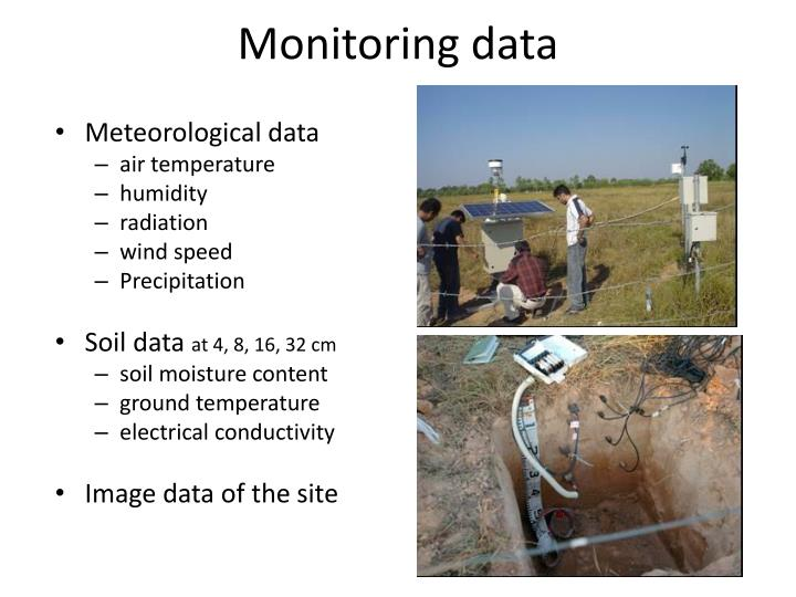 Monitoring data