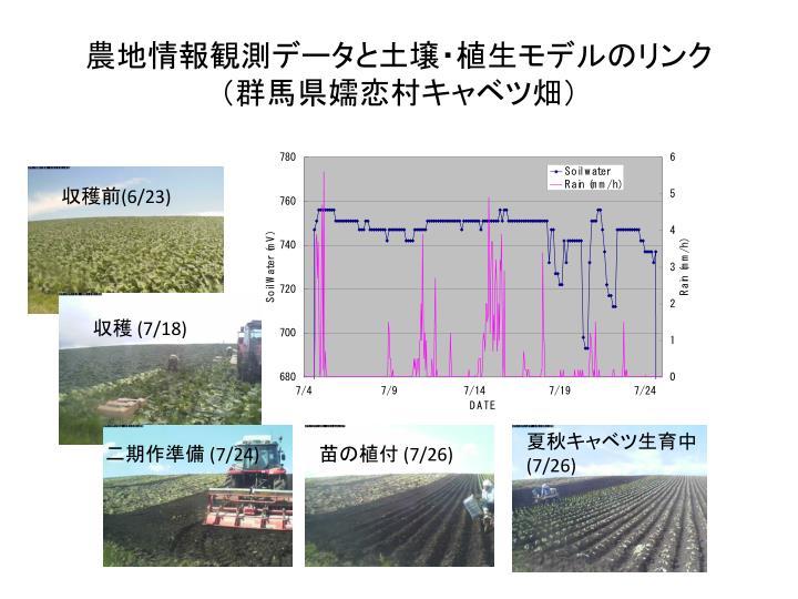 農地情報観測データと土壌・植生モデルのリンク
