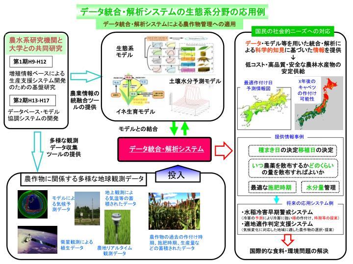 データ統合・解析システムの生態系分野の応用例