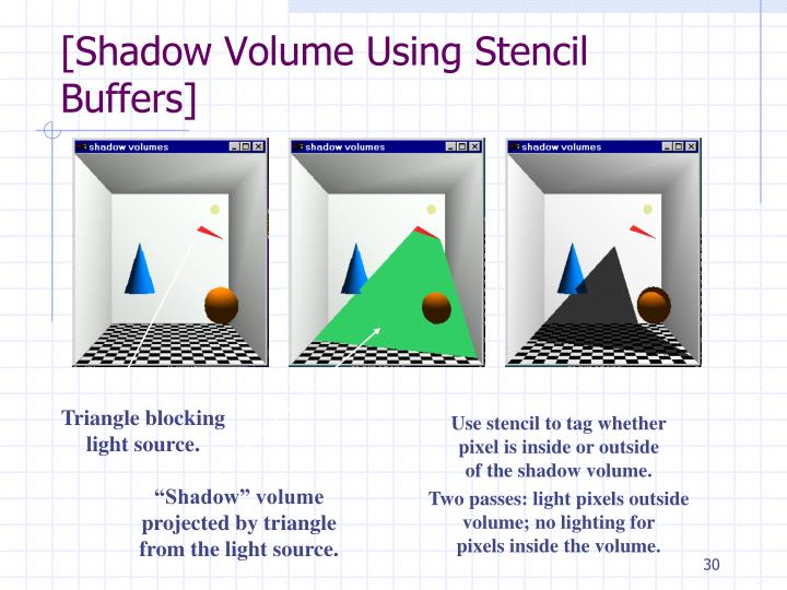 [Shadow Volume Using Stencil Buffers]