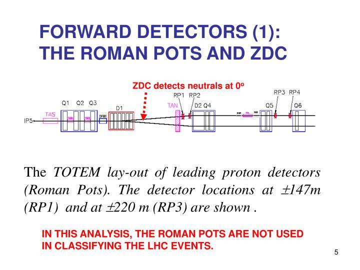 FORWARD DETECTORS (1):