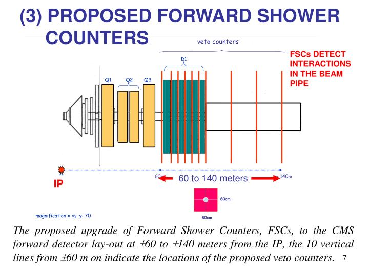 (3) PROPOSED FORWARD SHOWER