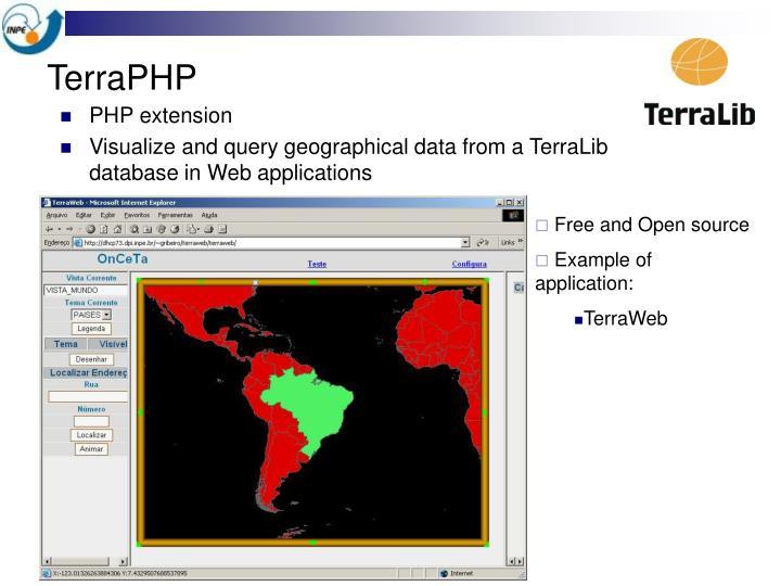 TerraPHP