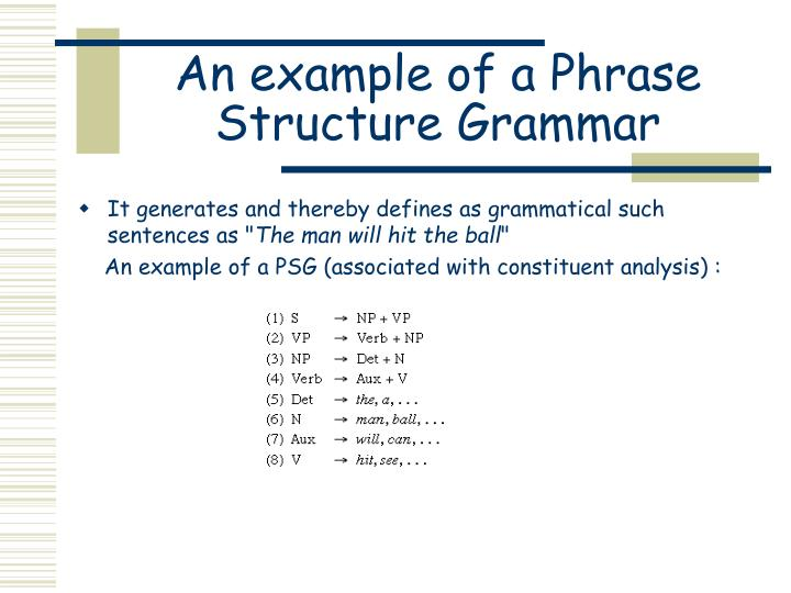 An example of a Phrase Structure Grammar