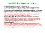 2002 2005 first three year cycle cont