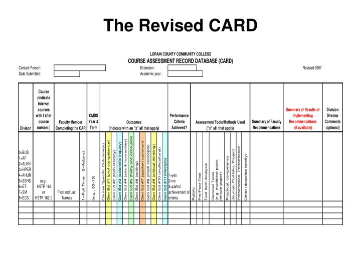 The Revised CARD