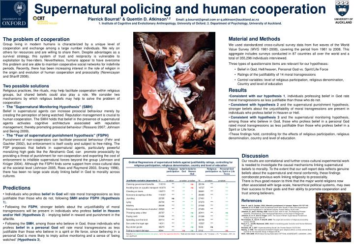 Supernatural policing and human cooperation