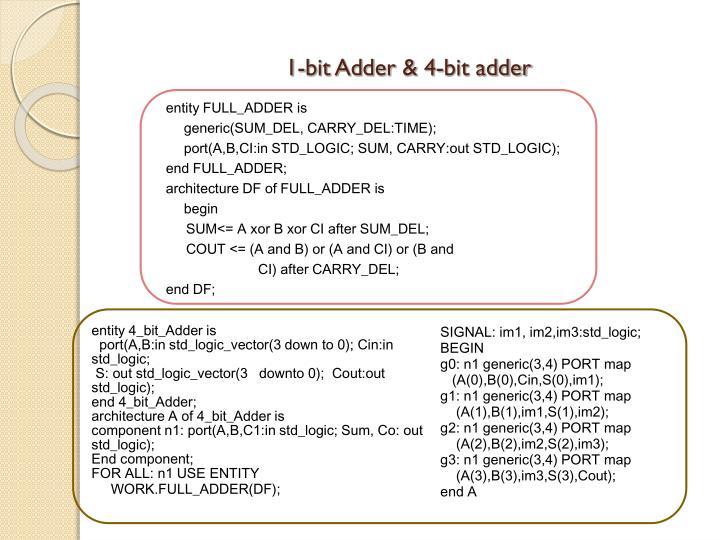 1-bit Adder & 4-bit adder