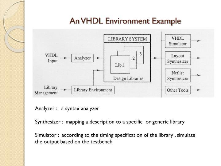An VHDL Environment Example
