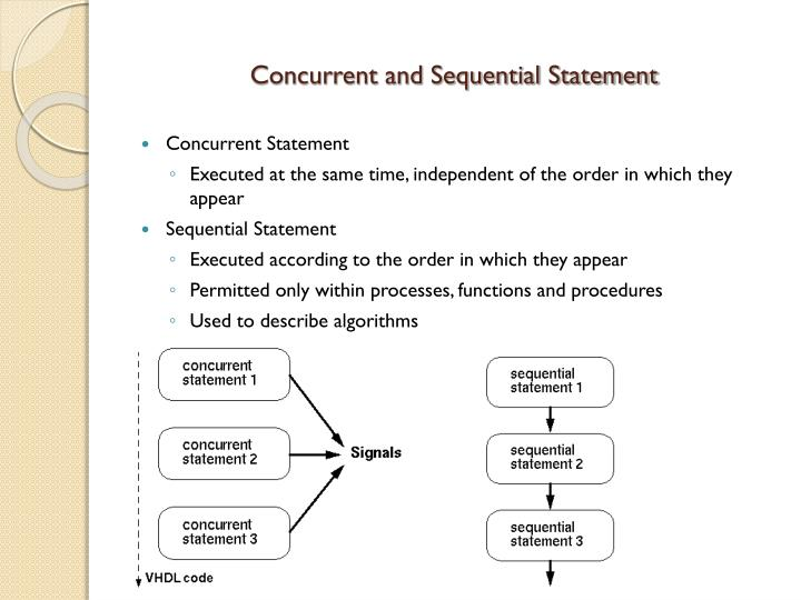 Concurrent and Sequential Statement