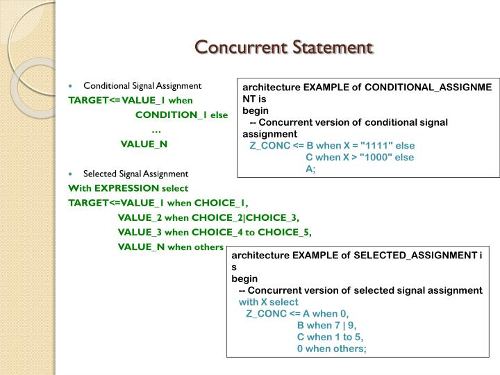 Concurrent Statement